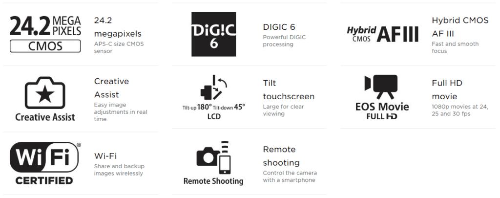 Spesifikasi Lengkap Canon EOS M3
