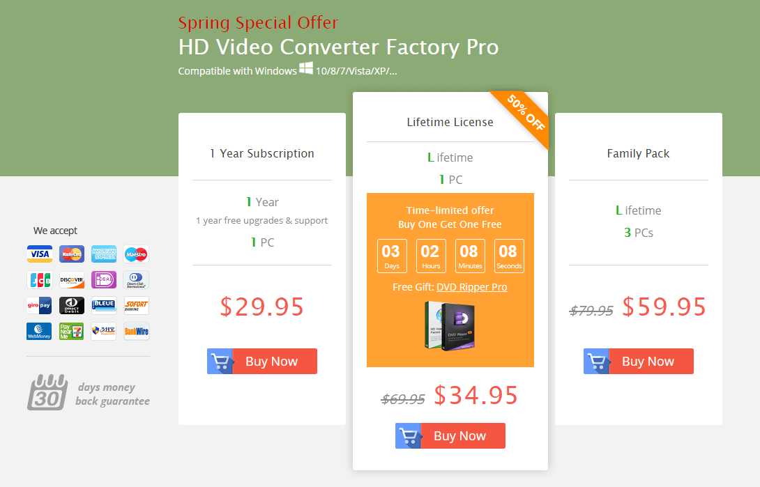 Harga Paket HD Video Converter Factory Pro