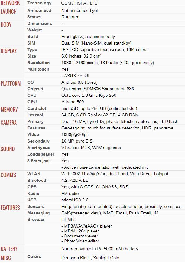 spesifikasi zenfone max pro m1