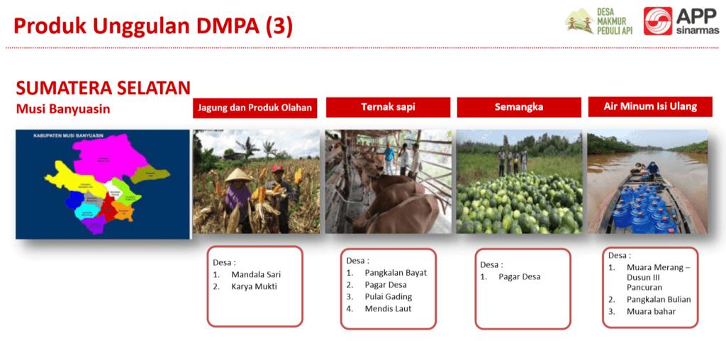 Forest-Talk-Program-Desa-Makmur-Peduli-Api-Produk-Unggulan-DMPA-3